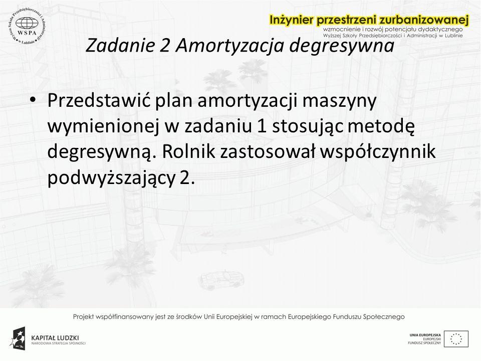 Zadanie 2 Amortyzacja degresywna Przedstawić plan amortyzacji maszyny wymienionej w zadaniu 1 stosując metodę degresywną. Rolnik zastosował współczynn