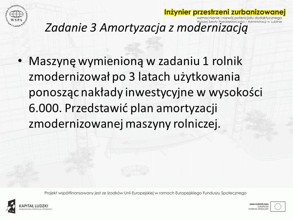 Zadanie 3 Amortyzacja z modernizacją Maszynę wymienioną w zadaniu 1 rolnik zmodernizował po 3 latach użytkowania ponosząc nakłady inwestycyjne w wysok