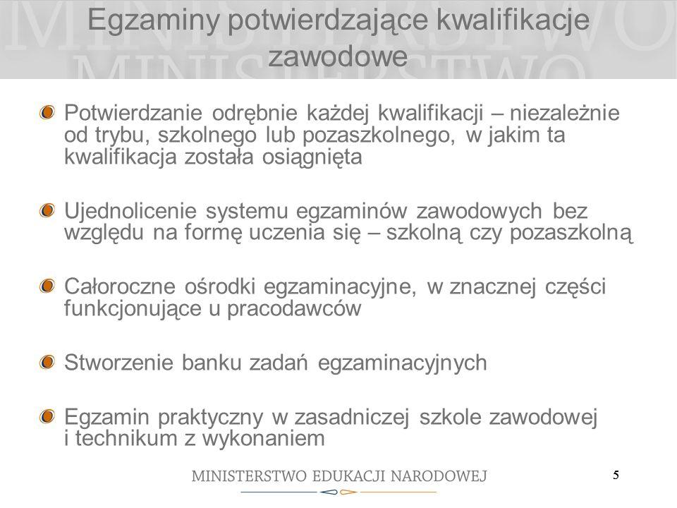 6 Ujednolicenie egzaminów : Okręgowa Komisja Egzaminacyjna koordynuje organizację egzaminu potwierdzającego kwalifikacje zawodowe w zawodach szkolnych Związek Rzemiosła Polskiego przeprowadza egzamin dla młodocianych pracowników potwierdzający kwalifikacje na tytuł czeladnika Inne organizacje pracodawców – włączenie w system potwierdzania kwalifikacji Ujednolicenie egzaminów to: powoływanie egzaminatorów z listy osób posiadających certyfikat egzaminatora OKE organizacja egzaminu w zawodach szkolnych odbywa się na podstawie wymagań egzaminacyjnych opracowanych w oparciu o podstawę programową kształcenia w zawodach zadania egzaminacyjne dla I i II etapu egzaminu z banku zadań CKE