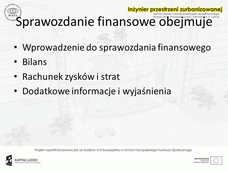 Sprawozdanie finansowe obejmuje Wprowadzenie do sprawozdania finansowego Bilans Rachunek zysków i strat Dodatkowe informacje i wyjaśnienia