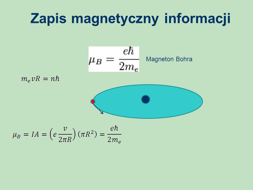 Zapis magnetyczny informacji Magneton Bohra