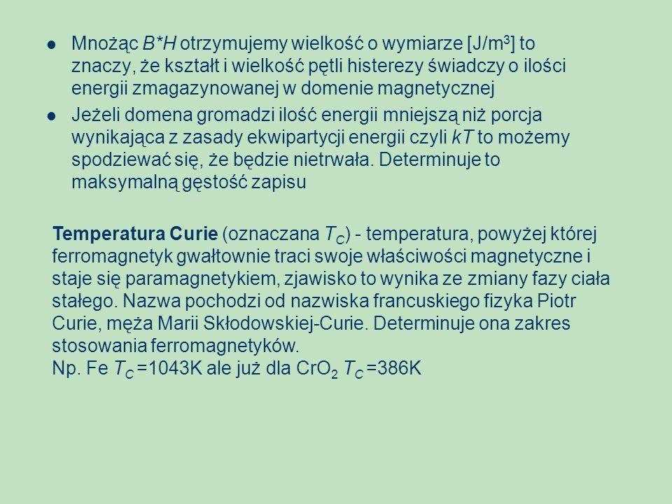 Mnożąc B*H otrzymujemy wielkość o wymiarze [J/m 3 ] to znaczy, że kształt i wielkość pętli histerezy świadczy o ilości energii zmagazynowanej w domeni