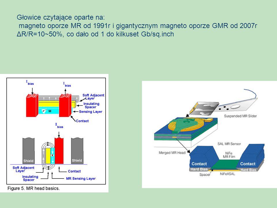 Głowice czytające oparte na: magneto oporze MR od 1991r i gigantycznym magneto oporze GMR od 2007r ΔR/R=10~50%, co dało od 1 do kilkuset Gb/sq.inch