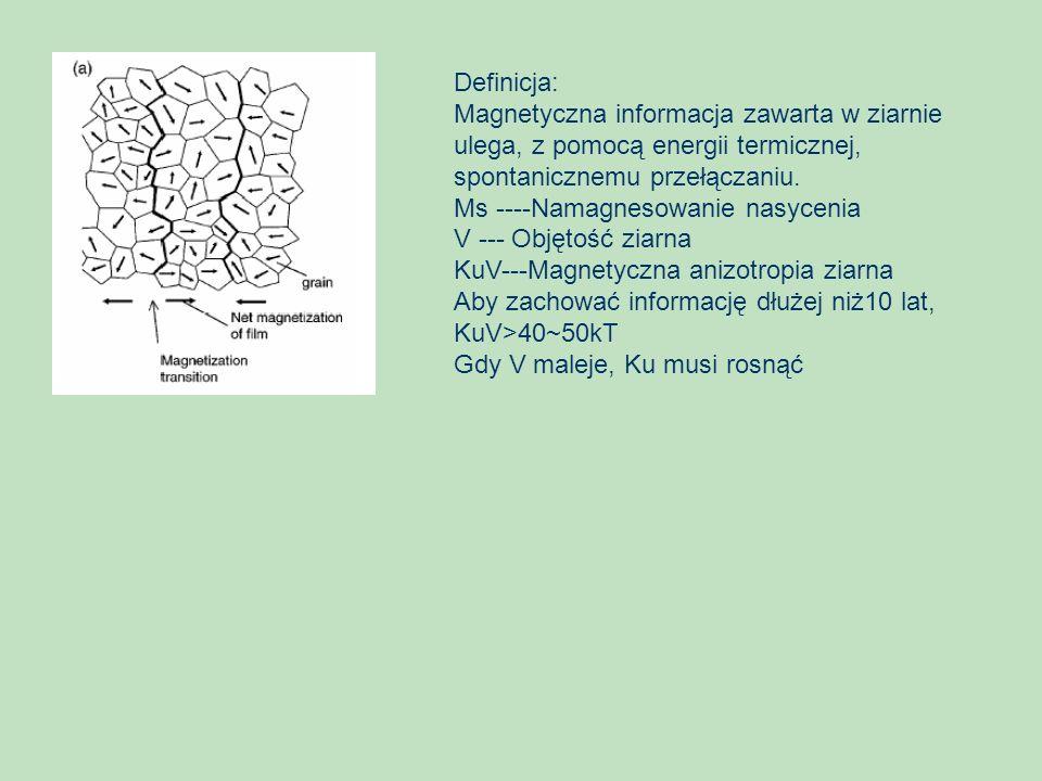 Definicja: Magnetyczna informacja zawarta w ziarnie ulega, z pomocą energii termicznej, spontanicznemu przełączaniu. Ms ----Namagnesowanie nasycenia V