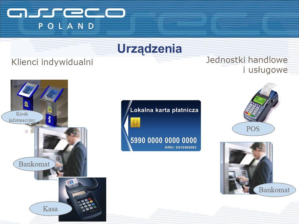 Urządzenia Kiosk informacyjny Bankomat Kasa POS Bankomat Klienci indywidualni Jednostki handlowe i usługowe