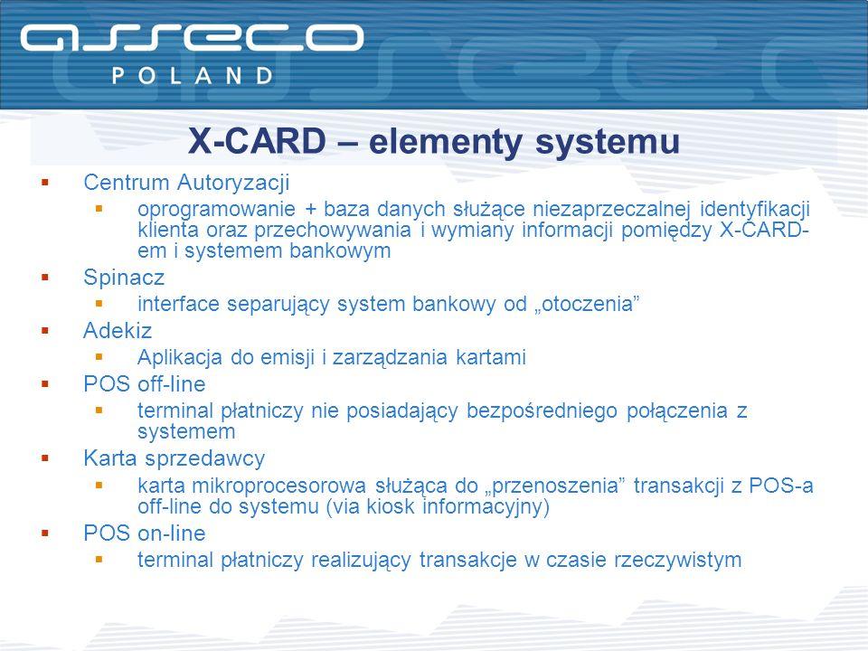 X-CARD – elementy systemu Centrum Autoryzacji oprogramowanie + baza danych służące niezaprzeczalnej identyfikacji klienta oraz przechowywania i wymian