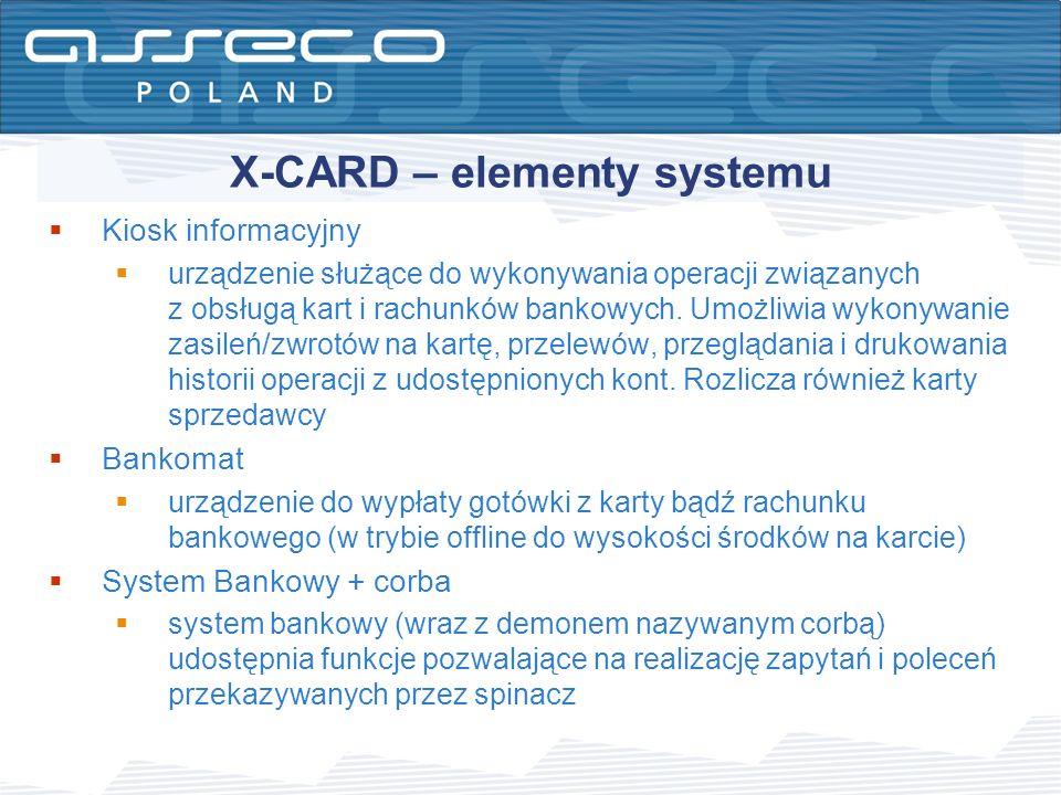 X-CARD – elementy systemu Kiosk informacyjny urządzenie służące do wykonywania operacji związanych z obsługą kart i rachunków bankowych. Umożliwia wyk