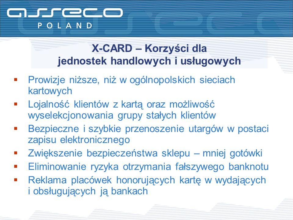 X-CARD – Korzyści dla jednostek handlowych i usługowych Prowizje niższe, niż w ogólnopolskich sieciach kartowych Lojalność klientów z kartą oraz możli
