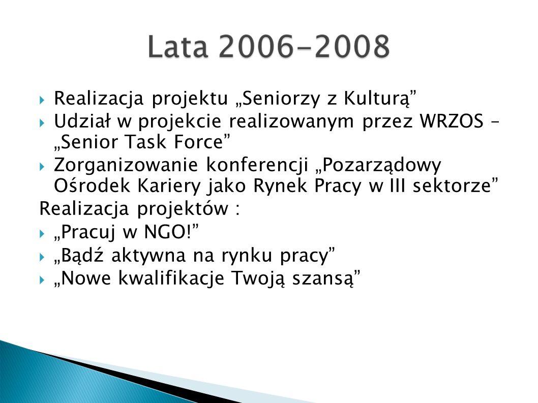 Realizacja projektu Seniorzy z Kulturą Udział w projekcie realizowanym przez WRZOS – Senior Task Force Zorganizowanie konferencji Pozarządowy Ośrodek Kariery jako Rynek Pracy w III sektorze Realizacja projektów : Pracuj w NGO.