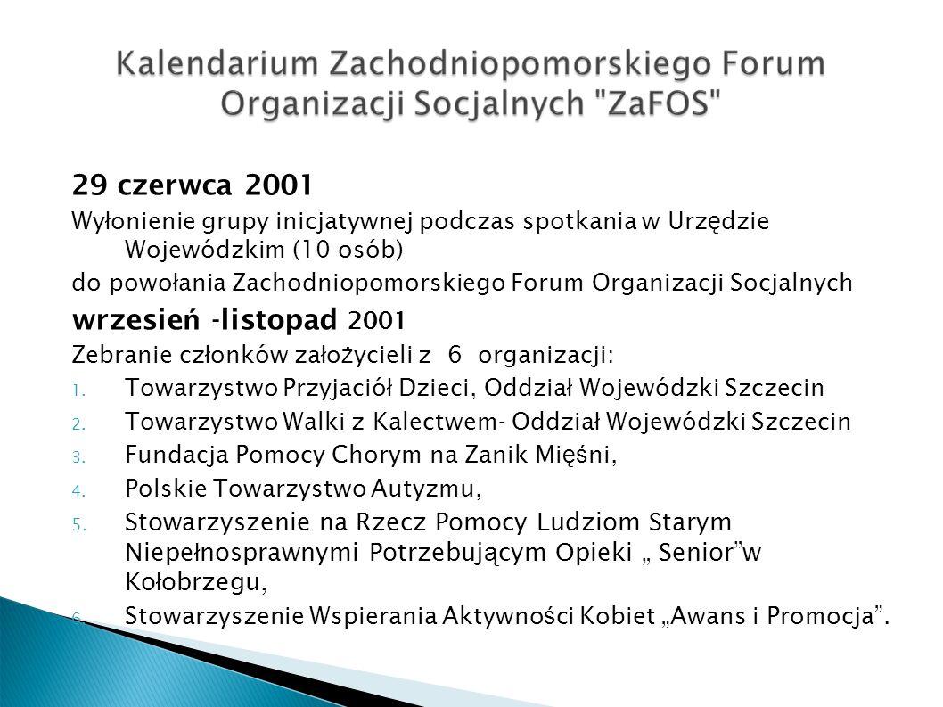 29 czerwca 2001 Wy ł onienie grupy inicjatywnej podczas spotkania w Urz ę dzie Wojewódzkim (10 osób) do powo ł ania Zachodniopomorskiego Forum Organiz
