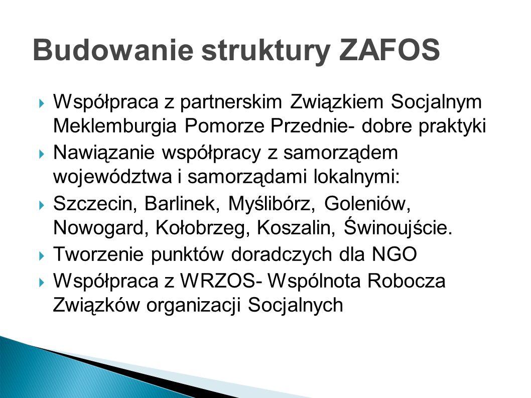 Budowanie struktury ZAFOS Współpraca z partnerskim Związkiem Socjalnym Meklemburgia Pomorze Przednie- dobre praktyki Nawiązanie współpracy z samorząde
