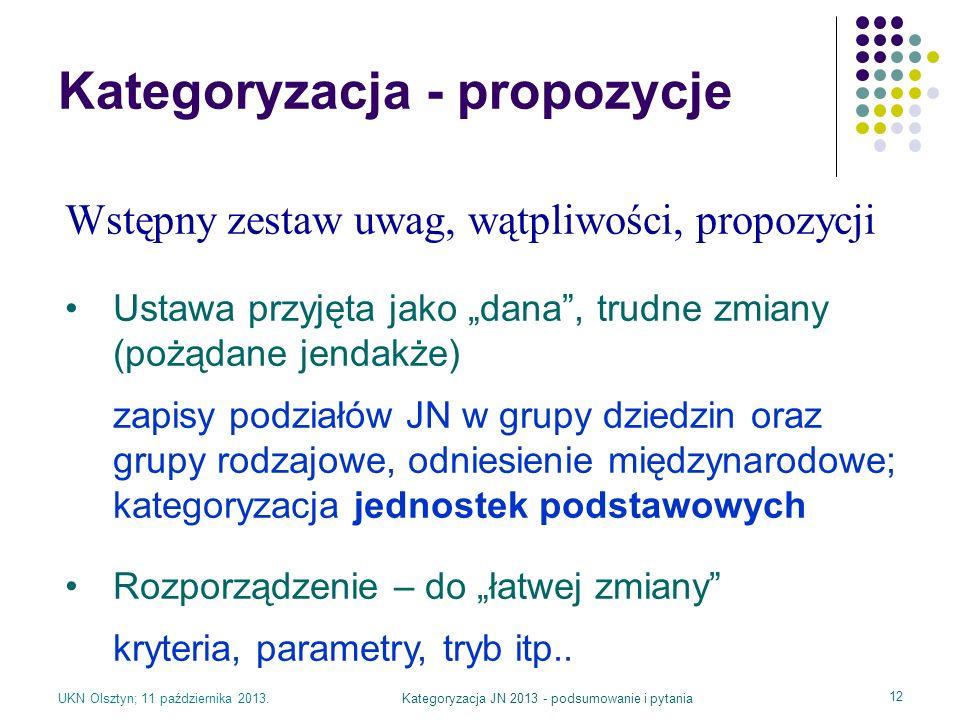 UKN Olsztyn; 11 października 2013.Kategoryzacja JN 2013 - podsumowanie i pytania 12 Kategoryzacja - propozycje Wstępny zestaw uwag, wątpliwości, propo