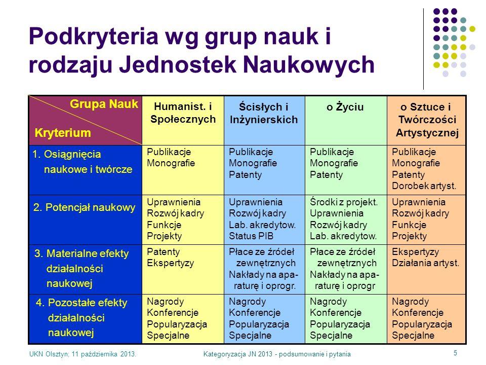 UKN Olsztyn; 11 października 2013.Kategoryzacja JN 2013 - podsumowanie i pytania 16 – O, tak – rzekł Tygrys – to są bardzo dobrzy fruwacze.