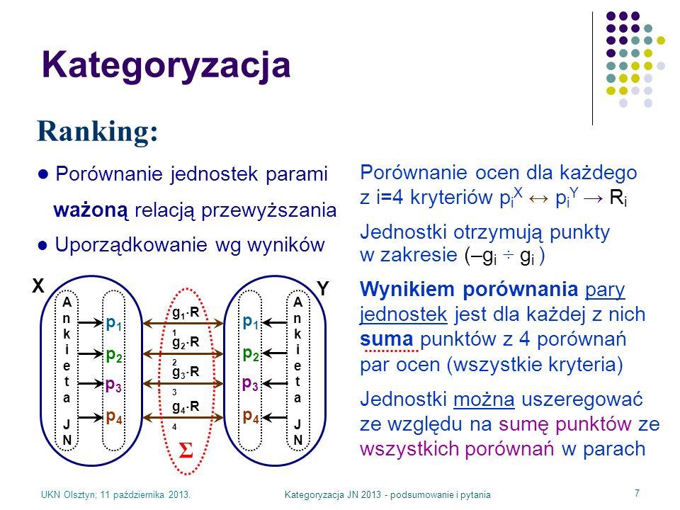 UKN Olsztyn; 11 października 2013.Kategoryzacja JN 2013 - podsumowanie i pytania 7 Kategoryzacja Ranking: Porównanie jednostek parami ważoną relacją p
