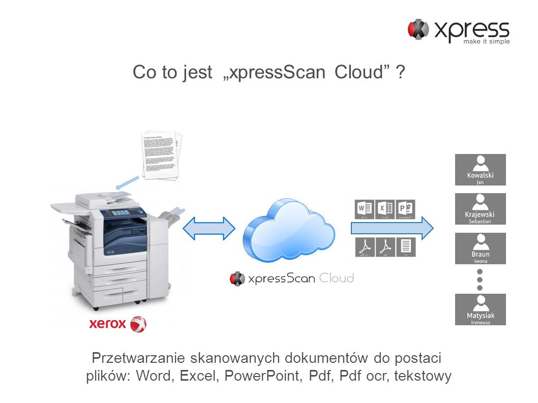 Co to jest xpressScan Cloud .