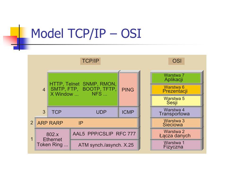 Inne Protokoły (TCP/IP) - SNMP (Simple Network Managment Protocol) - Telnet (Remote Terminal Protocol) - TFTP (Trivial File Transfer Protocol) - RPC (Remote Procedure Call) - XDR (Exchange Data Representation Protocol)