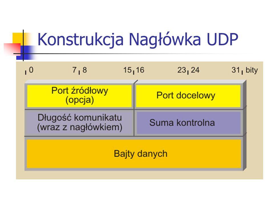 Konstrukcja Nagłówka UDP