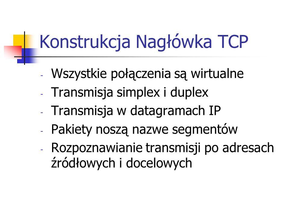 - Wszystkie połączenia są wirtualne - Transmisja simplex i duplex - Transmisja w datagramach IP - Pakiety noszą nazwe segmentów - Rozpoznawianie trans