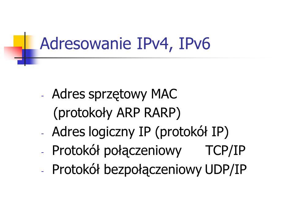 Adresowanie IPv4, IPv6 - Adres sprzętowy MAC (protokoły ARP RARP) - Adres logiczny IP (protokół IP) - Protokół połączeniowy TCP/IP - Protokół bezpołąc