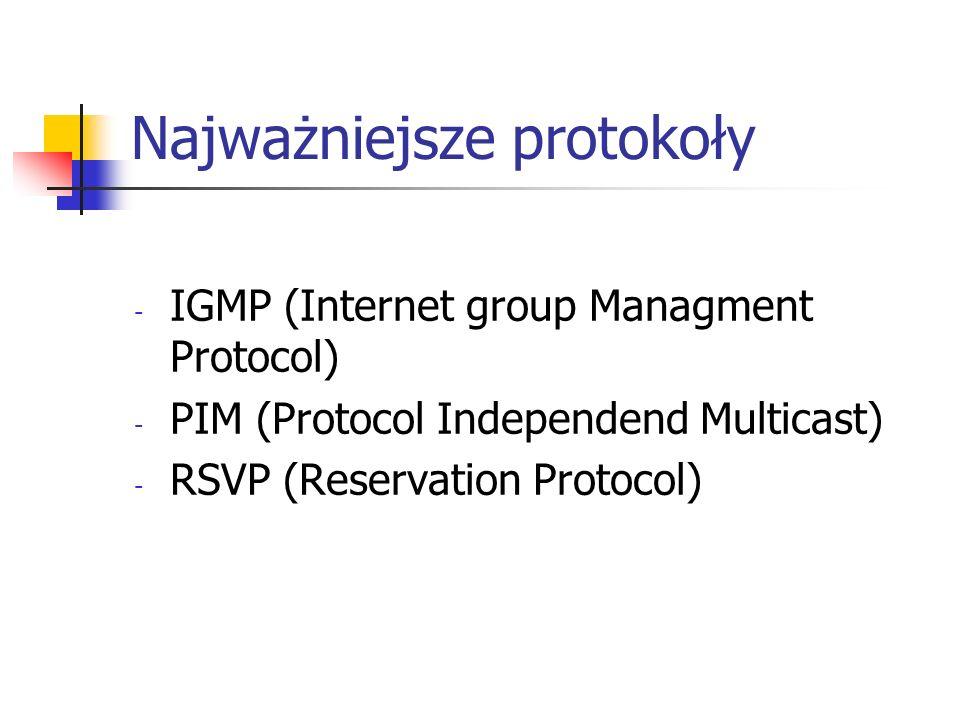 Najważniejsze protokoły - IGMP (Internet group Managment Protocol) - PIM (Protocol Independend Multicast) - RSVP (Reservation Protocol)