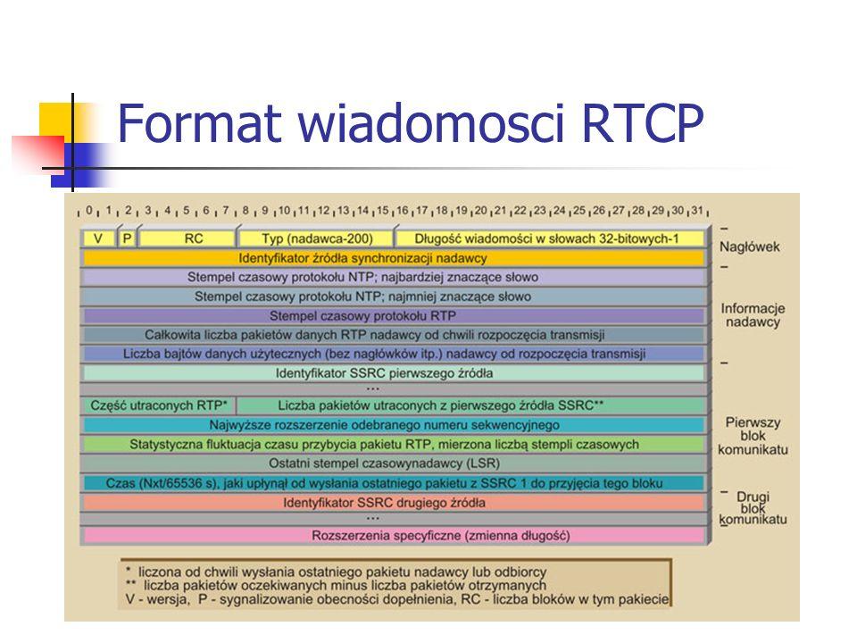 Format wiadomosci RTCP