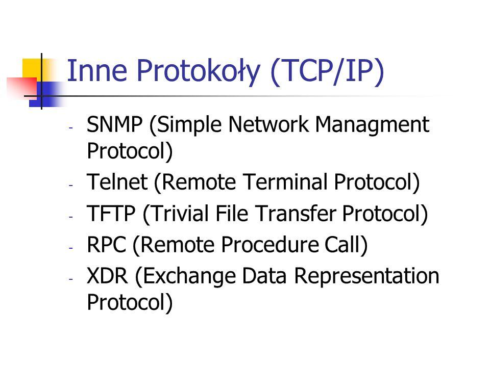 Inne Protokoły (TCP/IP) - SNMP (Simple Network Managment Protocol) - Telnet (Remote Terminal Protocol) - TFTP (Trivial File Transfer Protocol) - RPC (