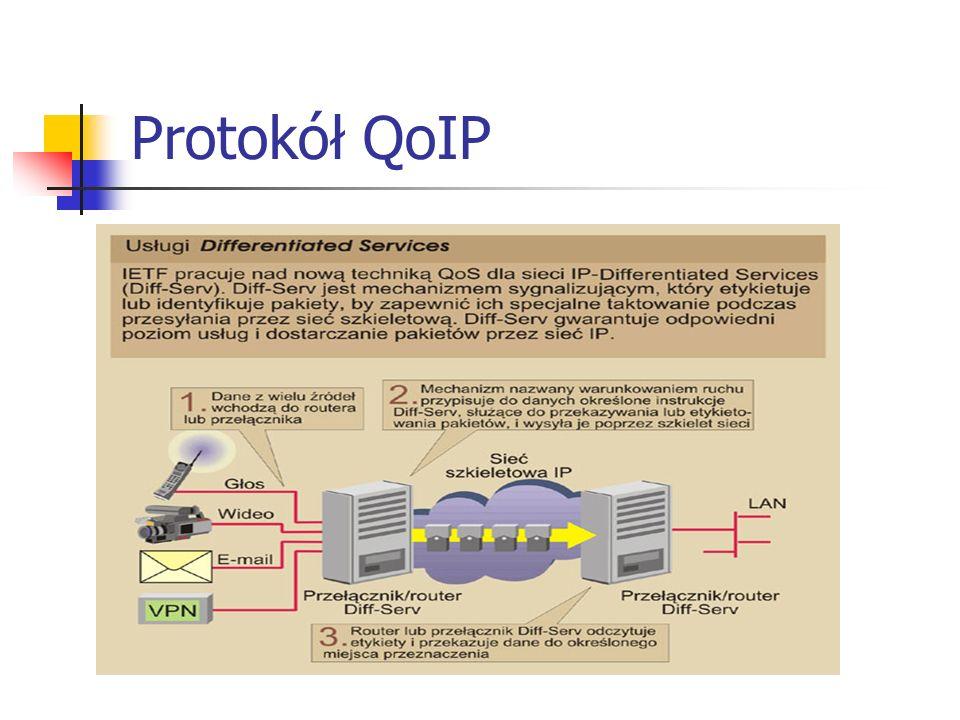 Protokół QoIP