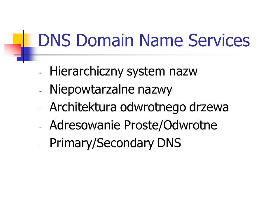 DNS Domain Name Services - Hierarchiczny system nazw - Niepowtarzalne nazwy - Architektura odwrotnego drzewa - Adresowanie Proste/Odwrotne - Primary/S