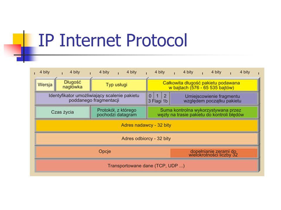 Protokoły trasowania - OSPF (Open Shortest Path) - OSPF (Multicast Open Shortest Path) - RIP (Routing Information Protocol) - BGP (Border Gateway Protocol)