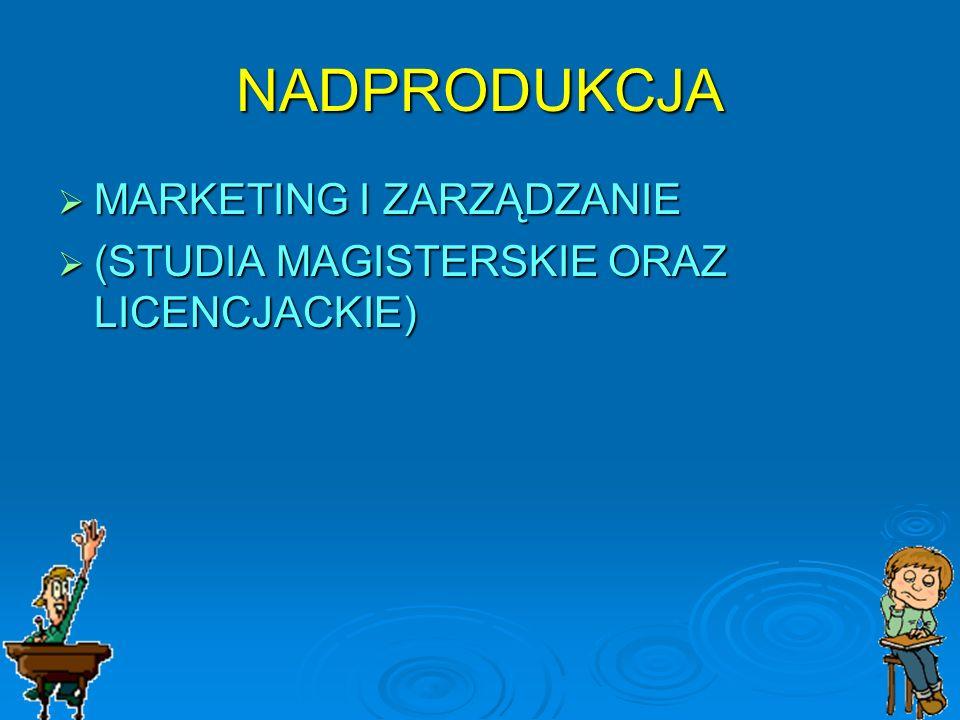 NADPRODUKCJA MARKETING I ZARZĄDZANIE MARKETING I ZARZĄDZANIE (STUDIA MAGISTERSKIE ORAZ LICENCJACKIE) (STUDIA MAGISTERSKIE ORAZ LICENCJACKIE)