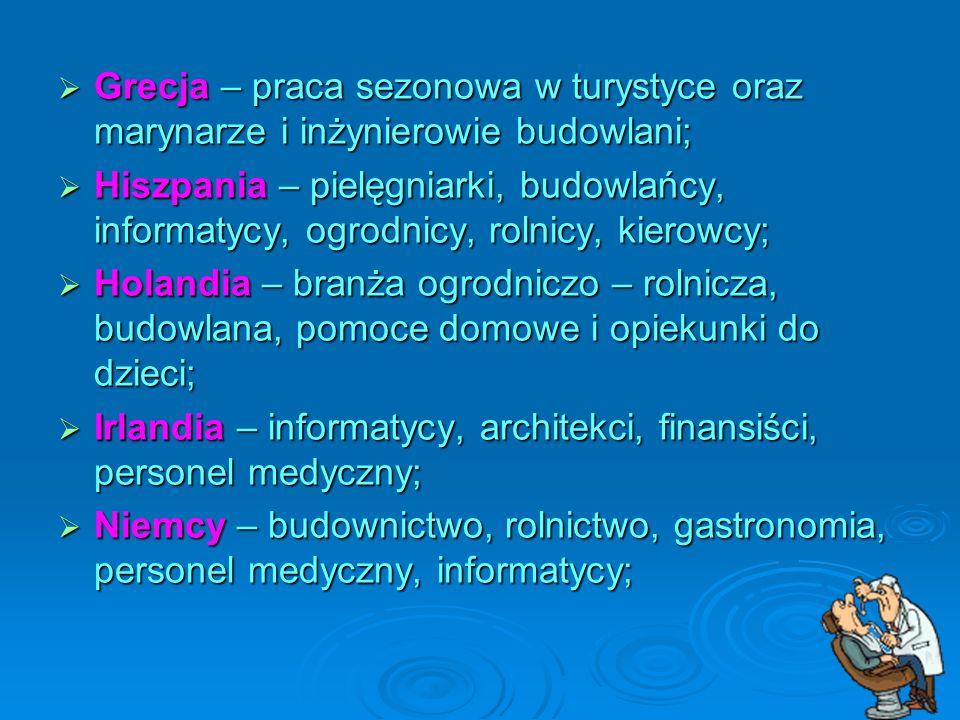 Grecja – praca sezonowa w turystyce oraz marynarze i inżynierowie budowlani; Grecja – praca sezonowa w turystyce oraz marynarze i inżynierowie budowla