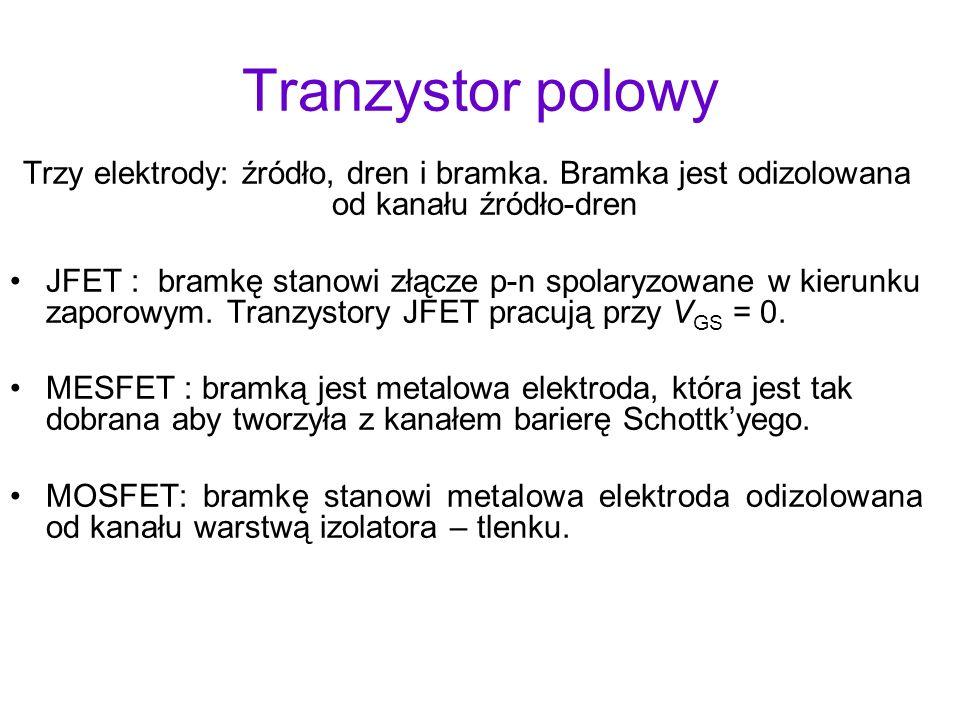 Tranzystor polowy Trzy elektrody: źródło, dren i bramka. Bramka jest odizolowana od kanału źródło-dren JFET : bramkę stanowi złącze p-n spolaryzowane