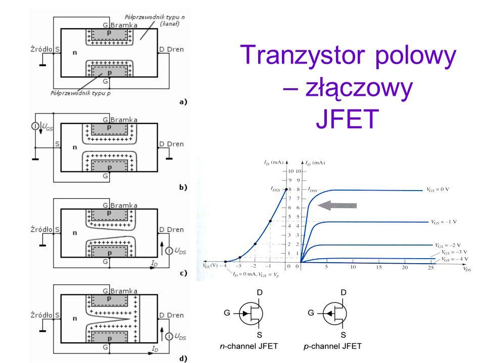 Tranzystor polowy – złączowy JFET