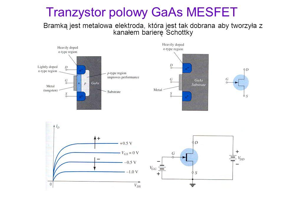 Tranzystor polowy GaAs MESFET Bramką jest metalowa elektroda, która jest tak dobrana aby tworzyła z kanałem barierę Schottky