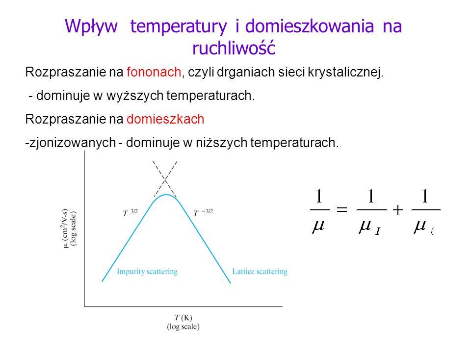 Wpływ temperatury i domieszkowania na ruchliwość Rozpraszanie na fononach, czyli drganiach sieci krystalicznej. - dominuje w wyższych temperaturach. R