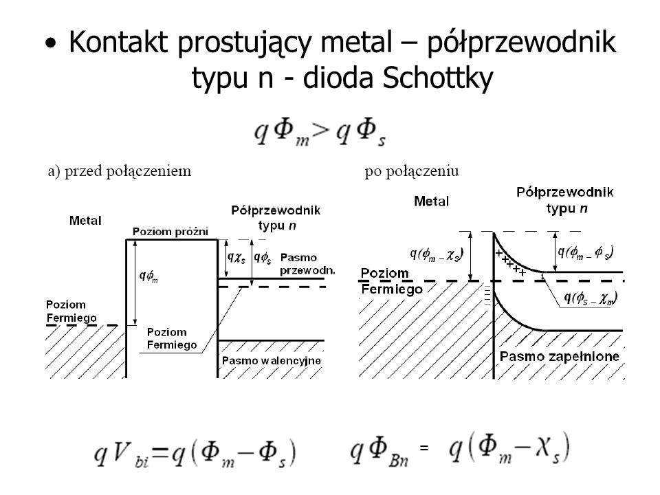 Kontakt prostujący metal – półprzewodnik typu n - dioda Schottky =