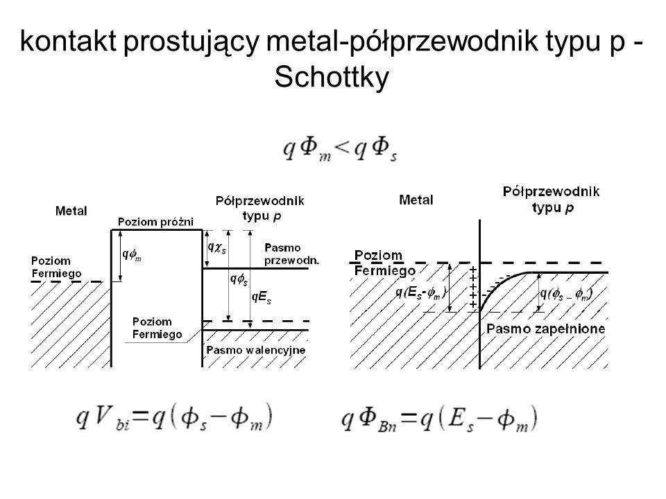 kontakt prostujący metal-półprzewodnik typu p - Schottky