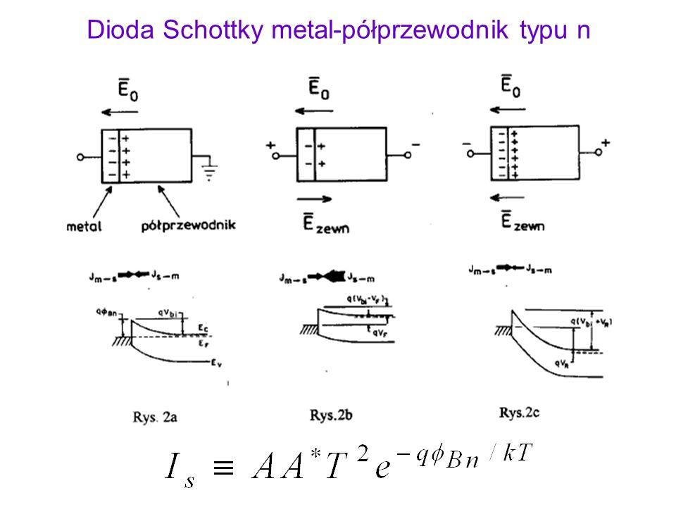 Dioda Schottky metal-półprzewodnik typu n