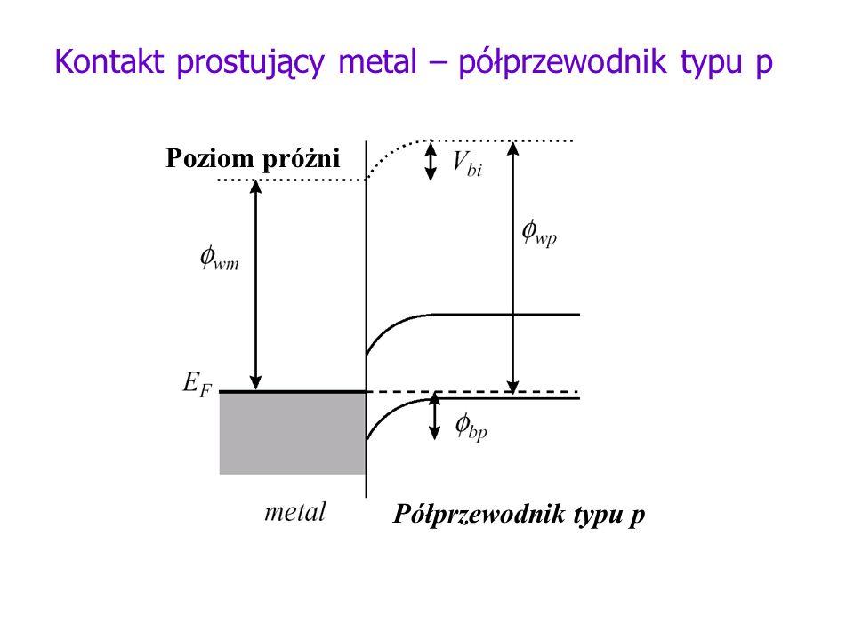 Poziom próżni Półprzewodnik typu p Kontakt prostujący metal – półprzewodnik typu p