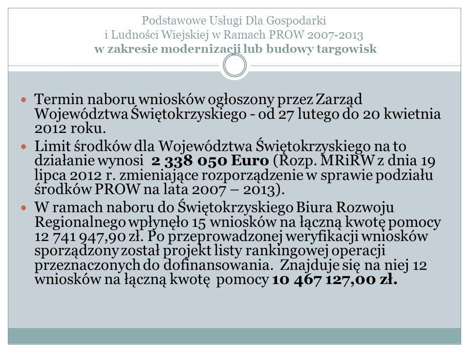 Podstawowe Usługi Dla Gospodarki i Ludności Wiejskiej w Ramach PROW 2007-2013 w zakresie modernizacji lub budowy targowisk Termin naboru wniosków ogłoszony przez Zarząd Województwa Świętokrzyskiego - od 27 lutego do 20 kwietnia 2012 roku.