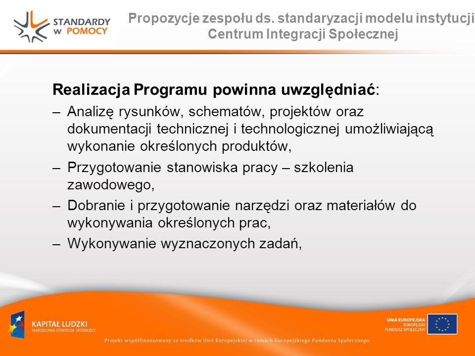 Propozycje zespołu ds. standaryzacji modelu instytucji Centrum Integracji Społecznej Realizacja Programu powinna uwzględniać: –Analizę rysunków, schem