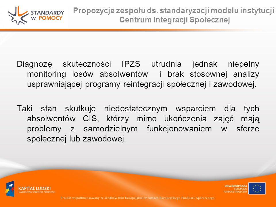 Propozycje zespołu ds. standaryzacji modelu instytucji Centrum Integracji Społecznej Diagnozę skuteczności IPZS utrudnia jednak niepełny monitoring lo