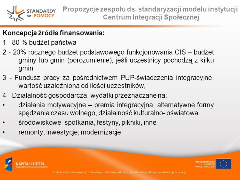 Propozycje zespołu ds. standaryzacji modelu instytucji Centrum Integracji Społecznej Koncepcja źródła finansowania: 1 - 80 % budżet państwa 2 - 20% ro