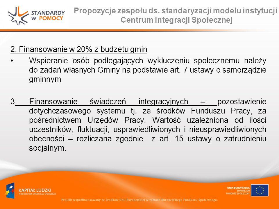 Propozycje zespołu ds. standaryzacji modelu instytucji Centrum Integracji Społecznej 2. Finansowanie w 20% z budżetu gmin Wspieranie osób podlegającyc