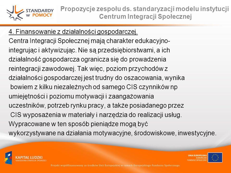 Propozycje zespołu ds. standaryzacji modelu instytucji Centrum Integracji Społecznej 4. Finansowanie z działalności gospodarczej. Centra Integracji Sp