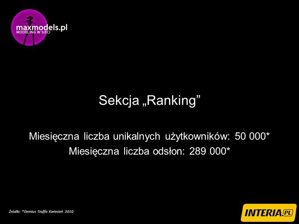 Sekcja Ranking Miesięczna liczba unikalnych użytkowników: 50 000* Miesięczna liczba odsłon: 289 000* Źródło: *Gemius Traffic Kwiecień 2010
