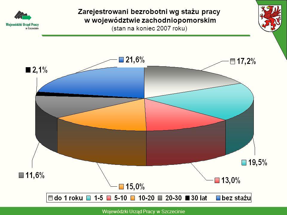 Wojewódzki Urząd Pracy w Szczecinie Zarejestrowani bezrobotni wg stażu pracy w województwie zachodniopomorskim (stan na koniec 2007 roku)