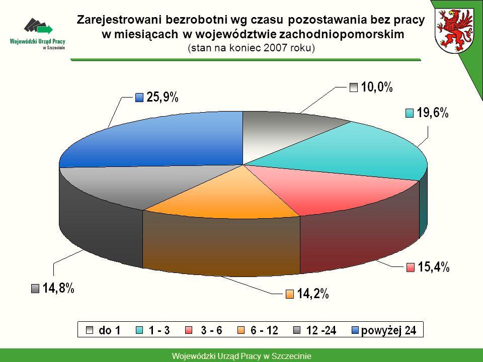 Wojewódzki Urząd Pracy w Szczecinie Zarejestrowani bezrobotni wg czasu pozostawania bez pracy w miesiącach w województwie zachodniopomorskim (stan na