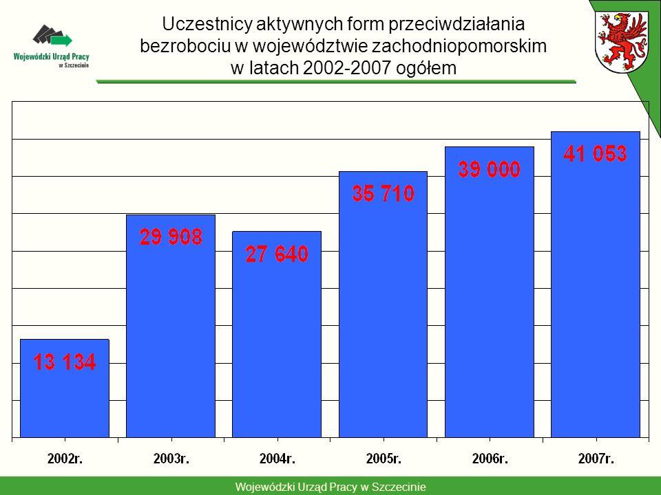 Wojewódzki Urząd Pracy w Szczecinie Uczestnicy aktywnych form przeciwdziałania bezrobociu w województwie zachodniopomorskim w latach 2002-2007 ogółem