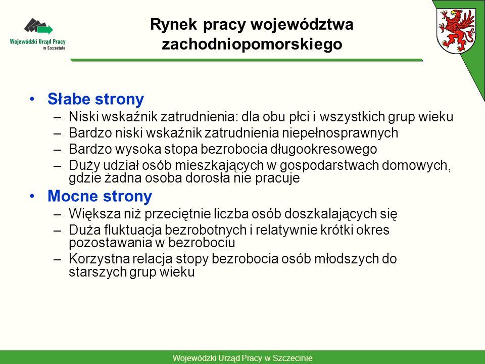 Wojewódzki Urząd Pracy w Szczecinie Rynek pracy województwa zachodniopomorskiego Słabe strony –Niski wskaźnik zatrudnienia: dla obu płci i wszystkich
